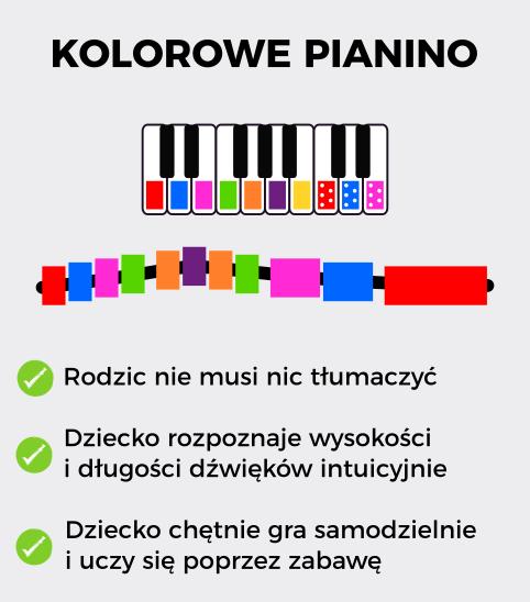 Kolorowe pianino gra na pianinie dla dzieci